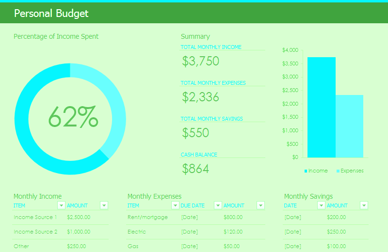 Download Excel-2010 Personal Budget
