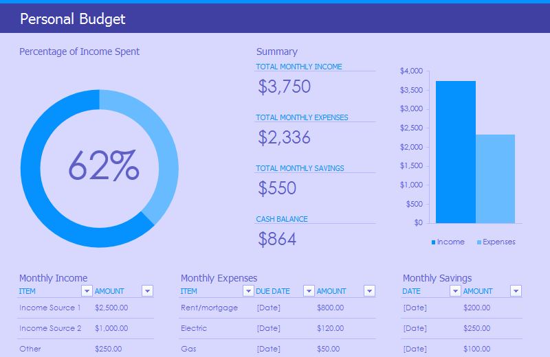 Download Excel-2013 Personal Budget