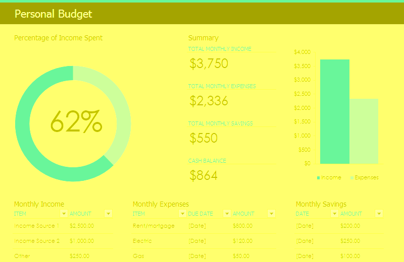 Download Excel-2016 Personal Budget