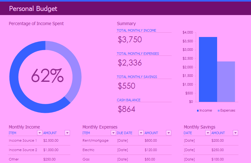 Download Microsoft Excel Personal Budget
