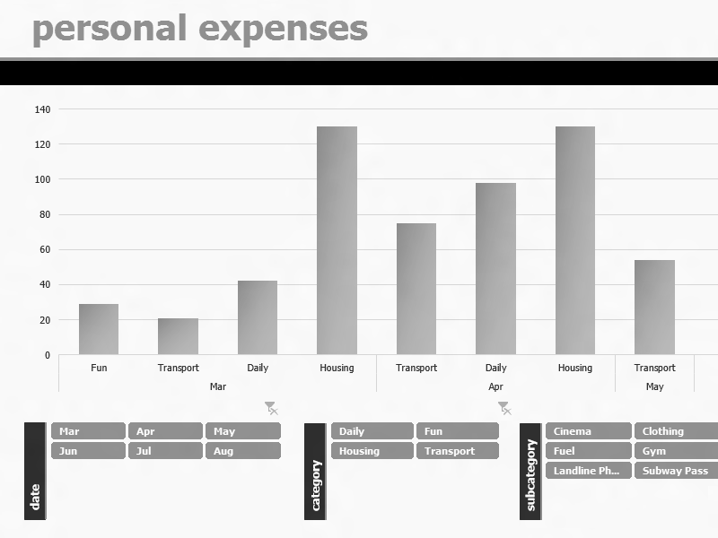Download Excel-2003 Personal Expenses Calculator