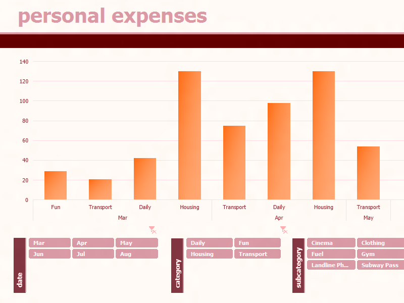 Download Excel-2007 Personal Expenses Calculator