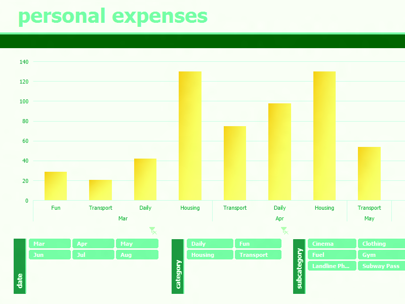 Download Excel-2010 Personal Expenses Calculator