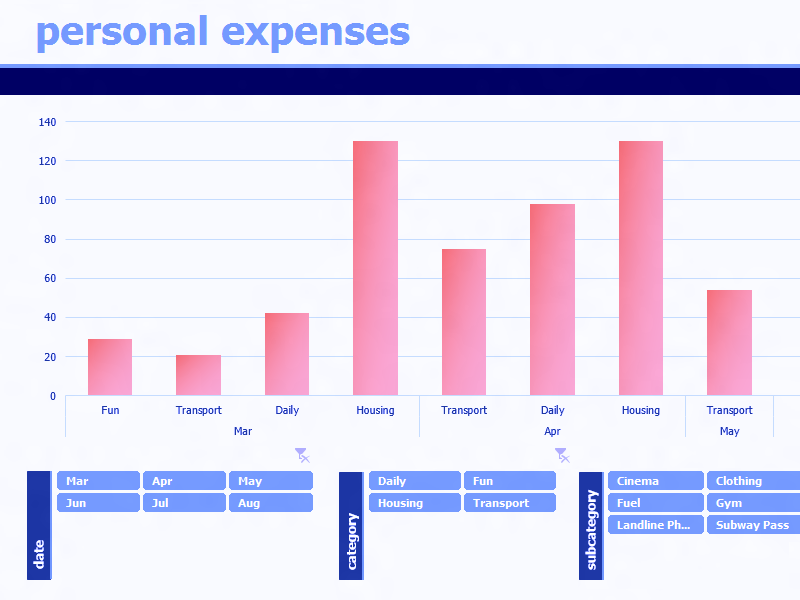 Download Excel-2013 Personal Expenses Calculator