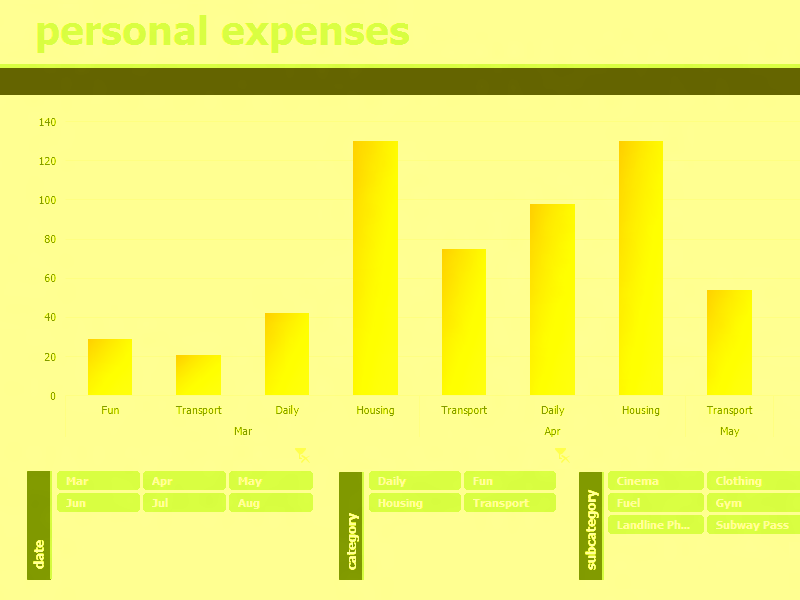 Download Excel-2016 Personal Expenses Calculator