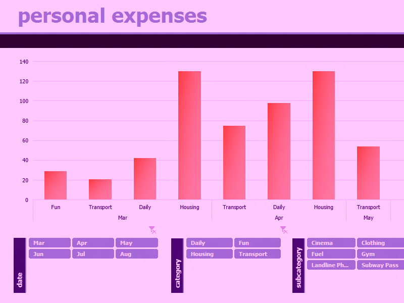 Download Microsoft Excel Personal Expenses Calculator