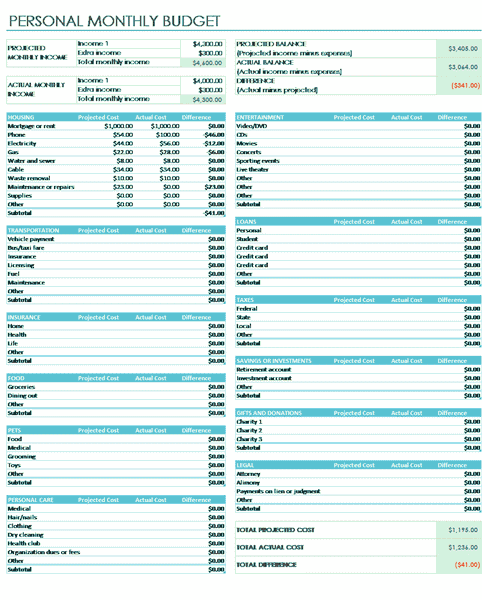 Download Excel-2010 Personal Monthly Budget