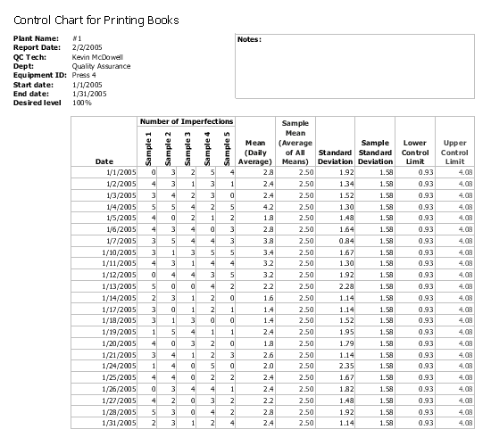 Excel-2003 Product Quality Control Monitor Chart