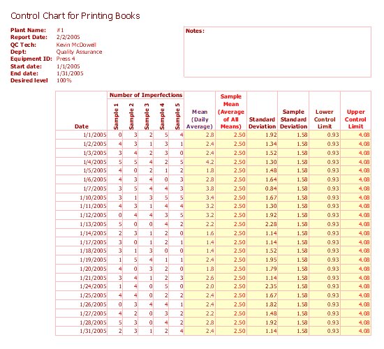 Excel-2007 Product Quality Control Monitor Chart