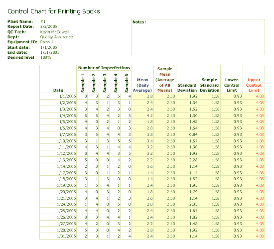 Excel-2010 Product Quality Control Monitor Chart
