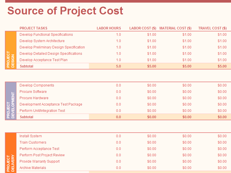 Download Excel-2007 Project Budget