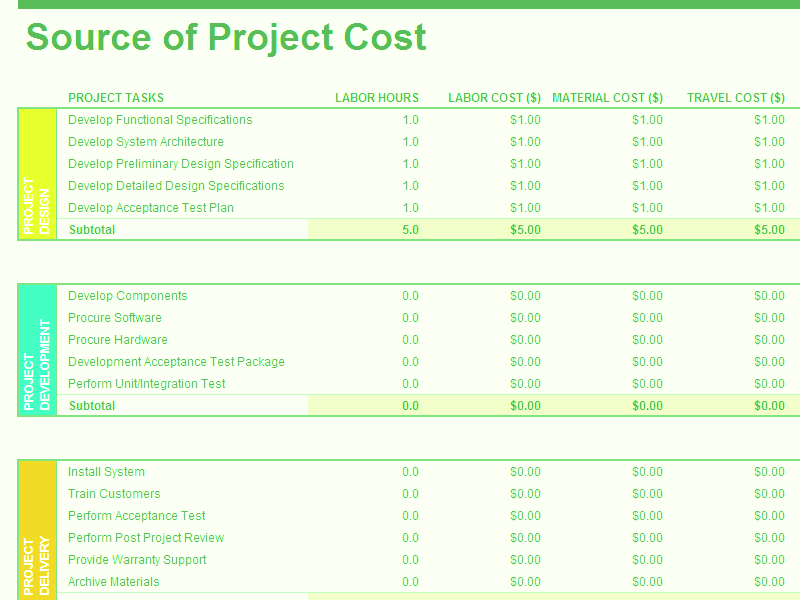 Download Excel-2010 Project Budget