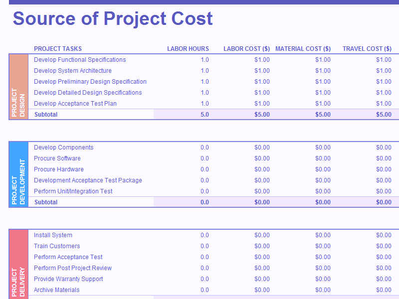 Download Excel-2013 Project Budget