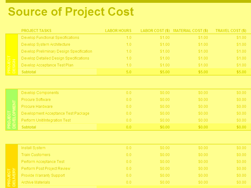 Download Excel-2016 Project Budget