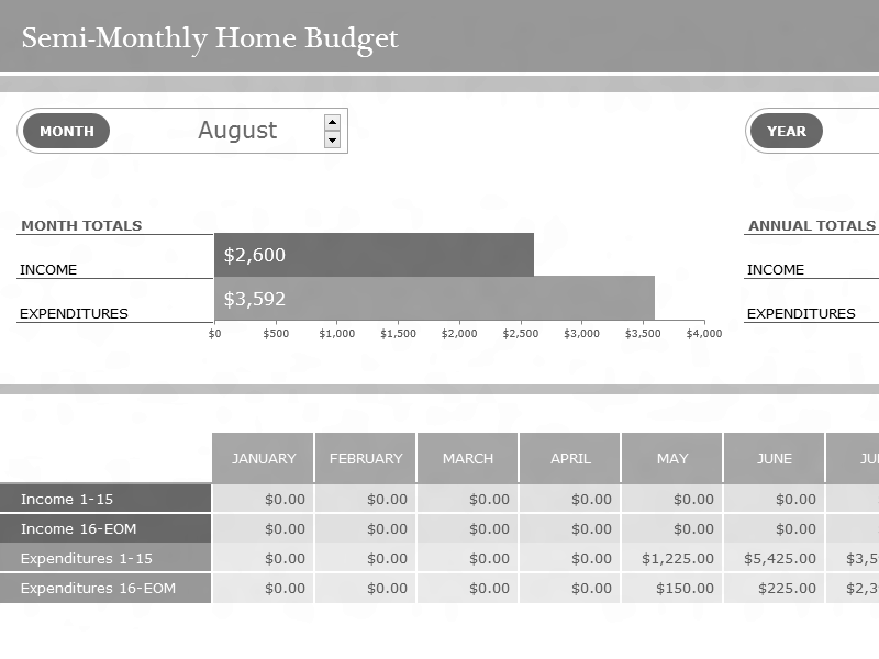 Download Excel-2003 Semi-monthly Home Budget
