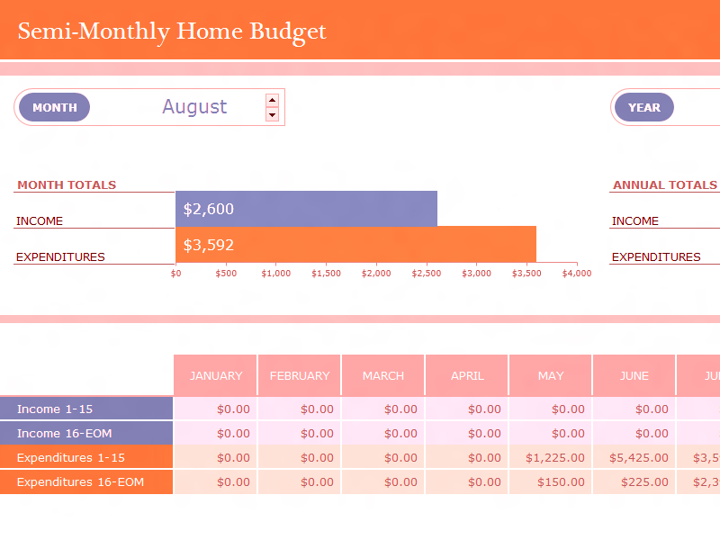 Download Excel-2007 Semi-monthly Home Budget