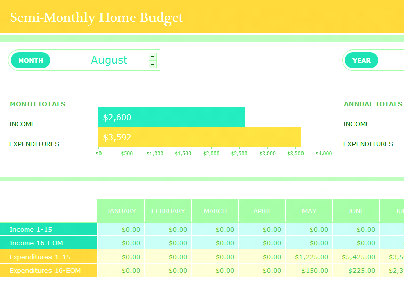 Download Excel-2010 Semi-monthly Home Budget