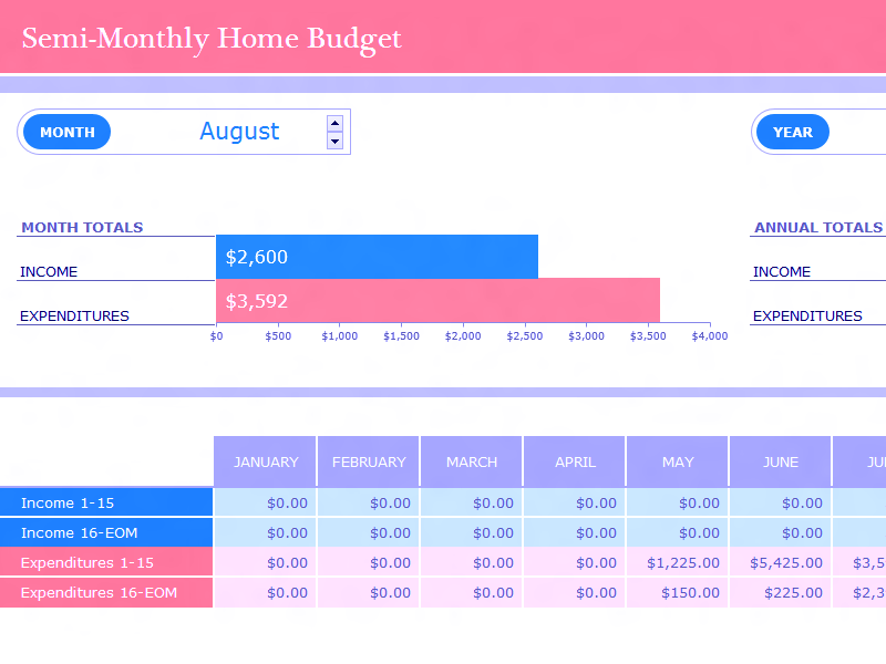 Download Excel-2013 Semi-monthly Home Budget