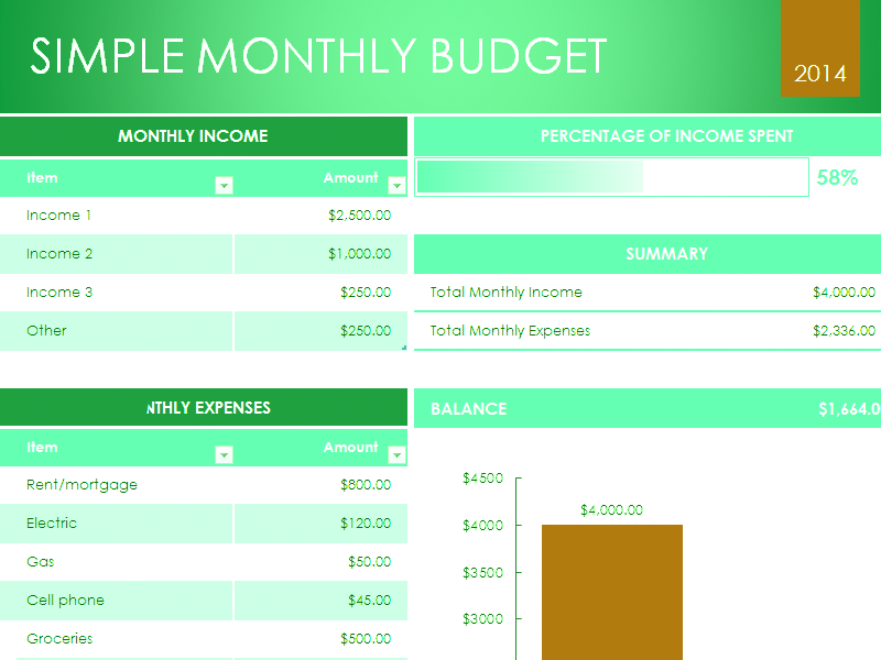 Download Excel-2010 Simple Budget