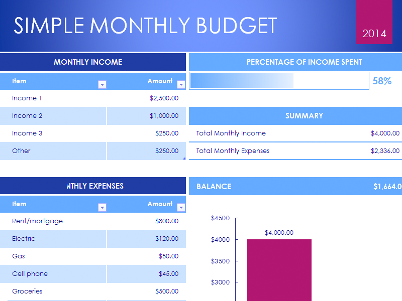 Download Excel-2013 Simple Budget