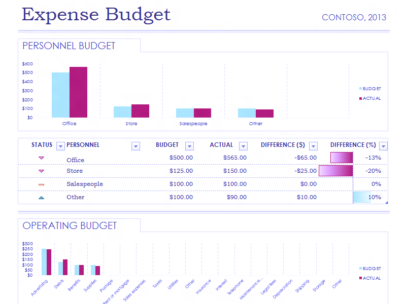 Download Excel-2013 Simple Expense Budget