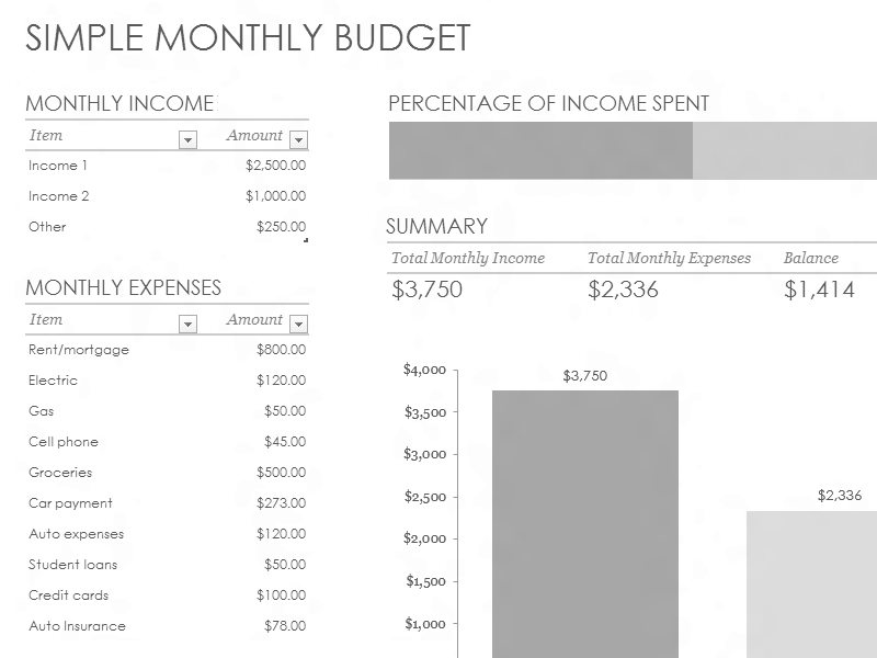 Download Excel-2003 Simple Monthly Budget