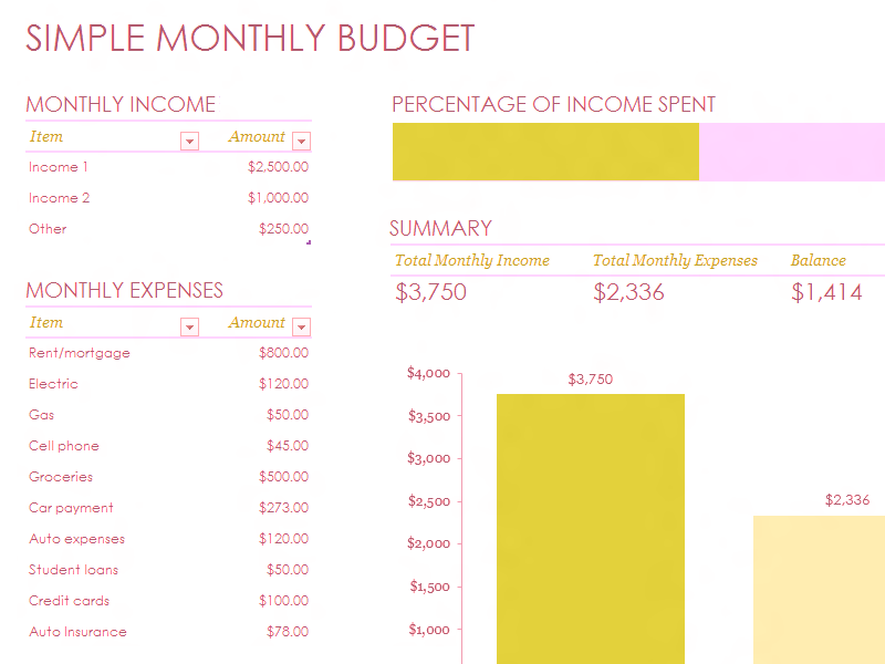 Download Excel-2007 Simple Monthly Budget