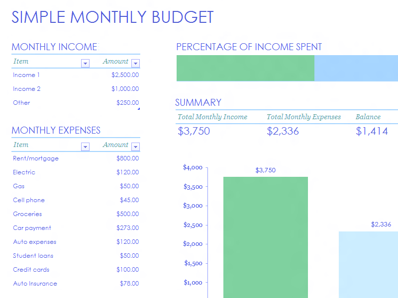 Download Excel-2013 Simple Monthly Budget