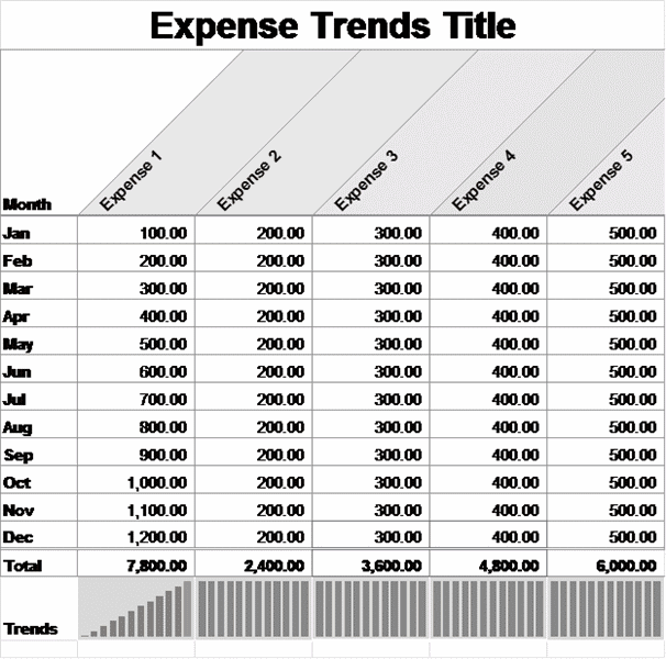 Download Excel-2003 Small Business Expense Sheet
