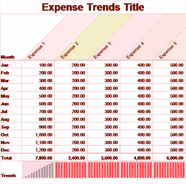 Download Excel-2007 Small Business Expense Sheet