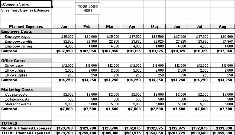 Excel-2003 Streamlined Expense Estimates And Control