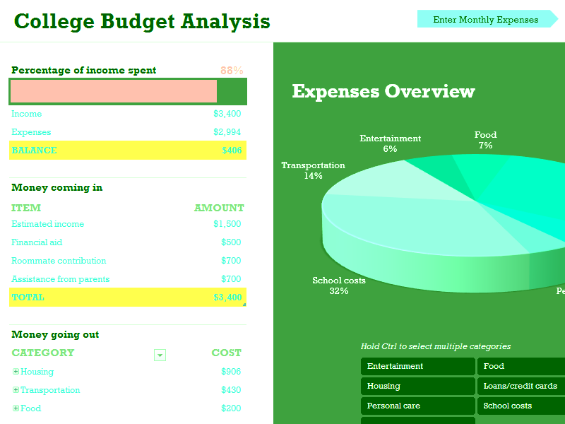Download Excel-2010 Student College Budget