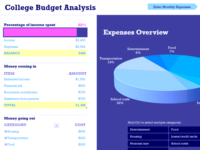 Download Excel-2013 Student College Budget