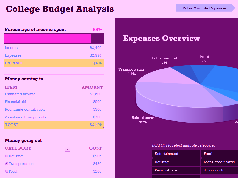 Download Microsoft Excel Student College Budget