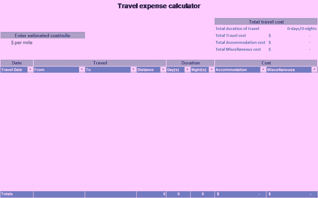 Download Microsoft Excel Travel Expense Calculator