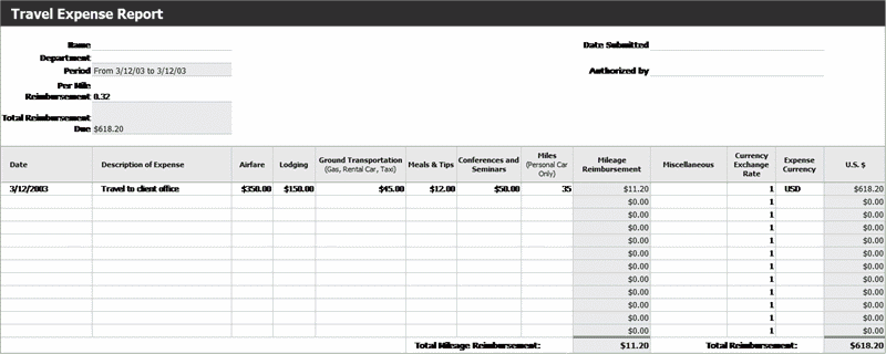 Download Excel-2003 Travel Expense Report With Mileage Log