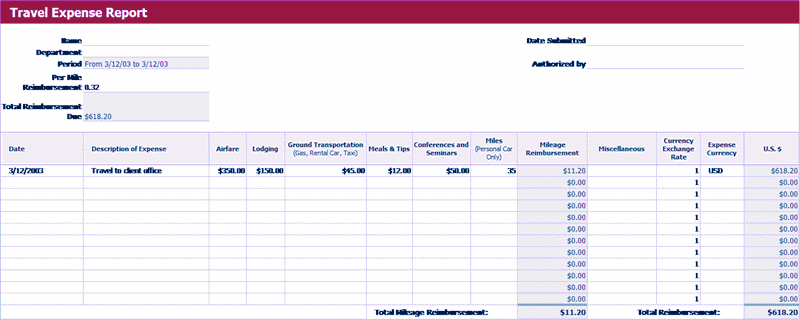 Download Excel-2013 Travel Expense Report With Mileage Log