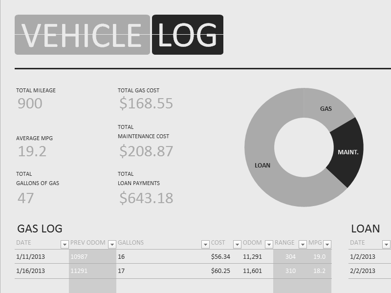 Download Excel-2003 Vehicle Log Book