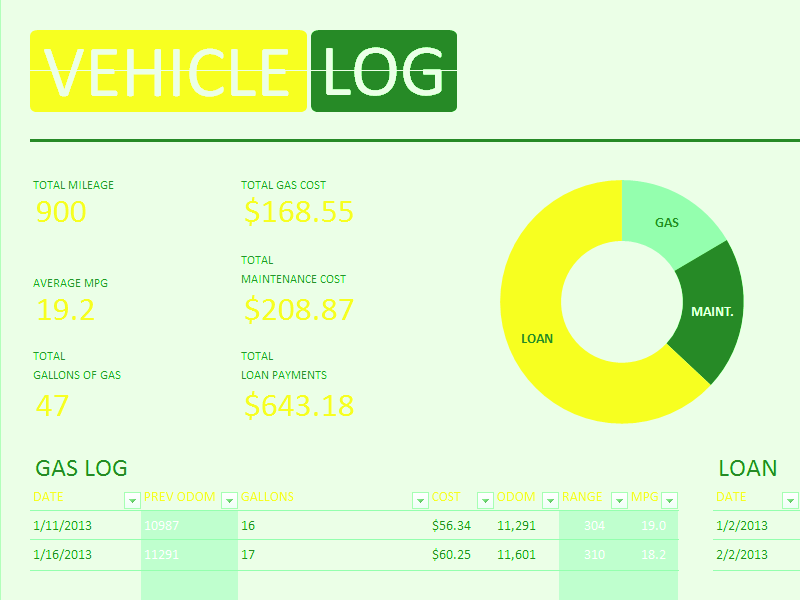 Download Excel-2010 Vehicle Log Book