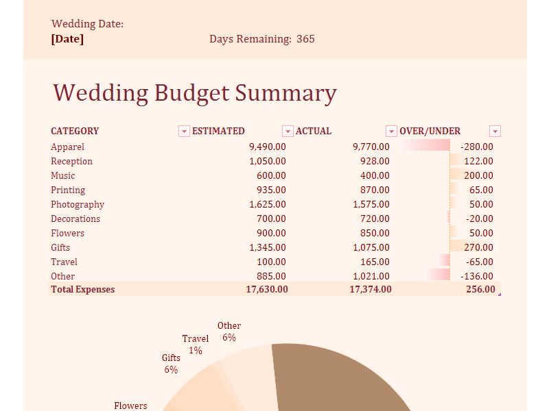 Download Excel-2007 Wedding Budget