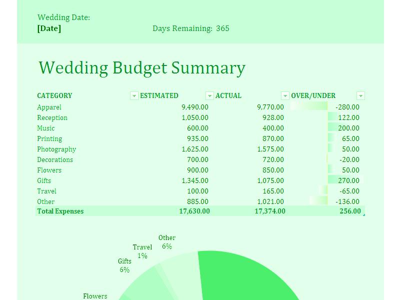 Download Excel-2010 Wedding Budget