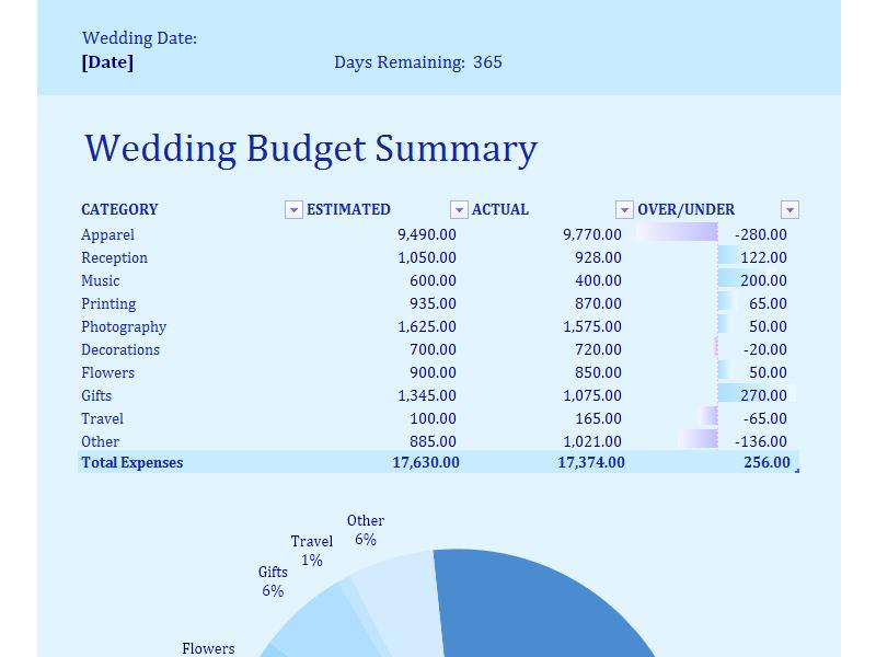 Download Excel-2013 Wedding Budget