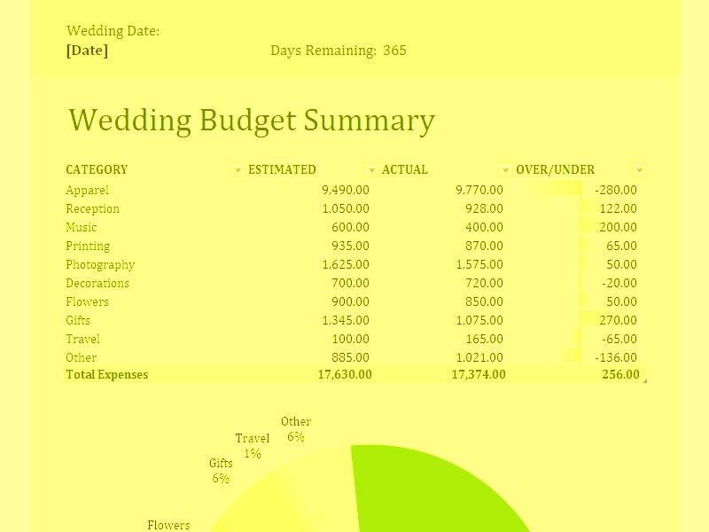 Download Excel-2016 Wedding Budget