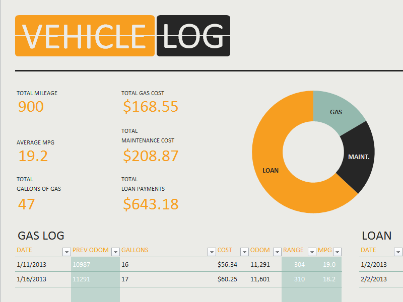 Vehicle Log Book For Microsoft Excel